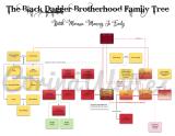BDB Family Tree – Butch, Marissa, Manny,Jo