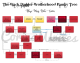 BDB Family Tree – Rhage, Mary, Ruhn, Saxton